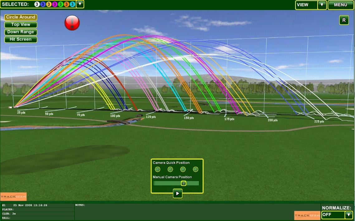 How Far Should You Hit Your Golf Clubs Golfwrx