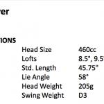 G25 Driver specs
