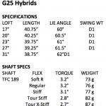 G25 Hybrid specs