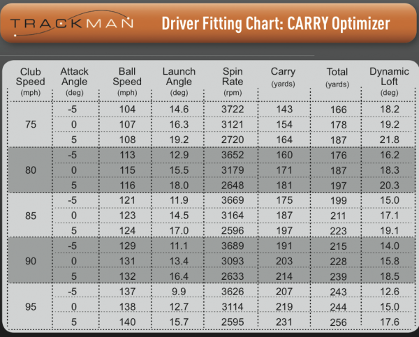 TrackMan Page 1