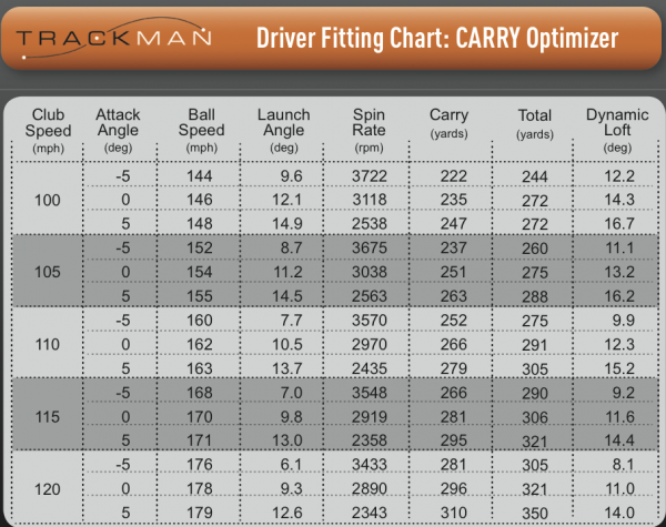 TrackMan Page 2