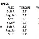 g25 shaft specs
