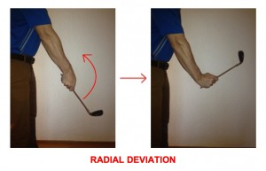 Radial Deviation