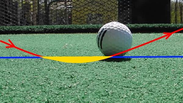 Divot Behind Ball