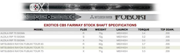 CB5 Shaft Specs