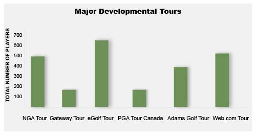 mini-tours-numbers-chart