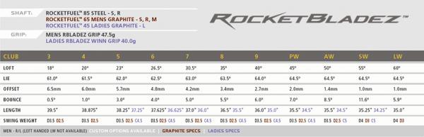 2013 RocketBladez Specs