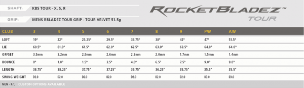 2013 RocketBladez Tour Specs