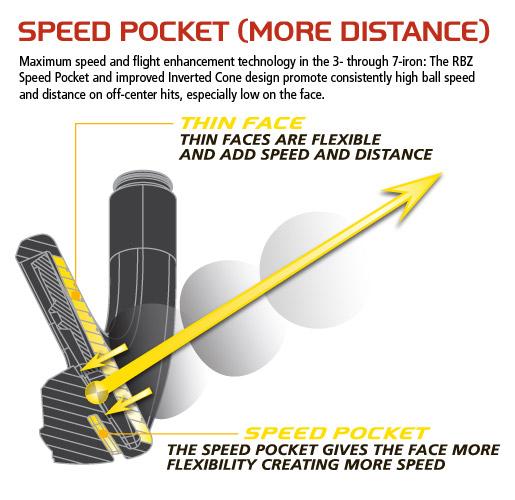 515x500-Tour_Speed-Pocket