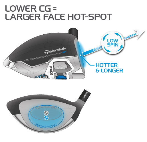 515x500-sldr_lower-cg