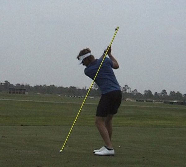 Understanding the mechanics of the golf swing: Club face rotation ...