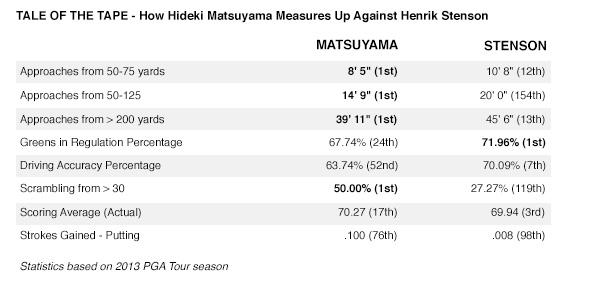 hideki-stats