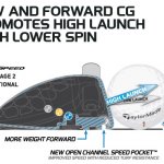 TMag_Forward-CG