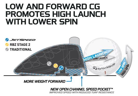 TMag_Forward-CG