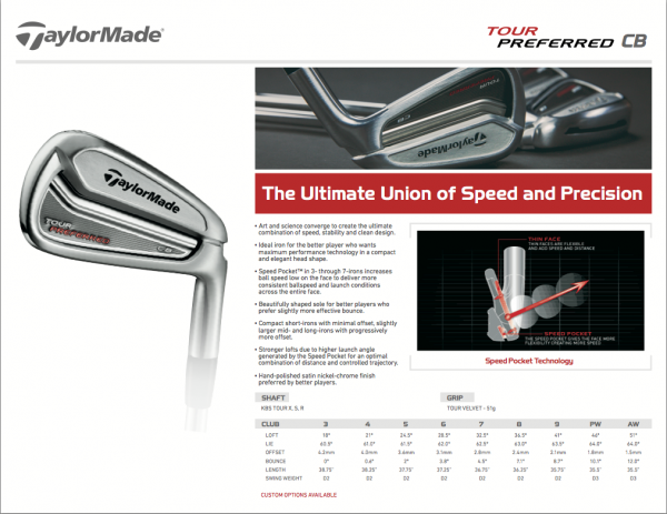 TaylorMade Tour Preferred CB Specs