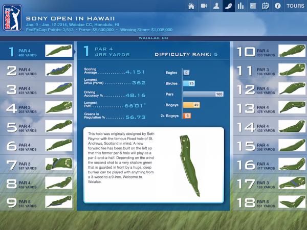 PGA Tour '14 App Review
