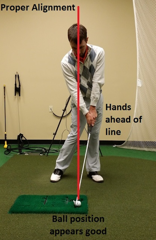 What golfers should see in swing videos with proper camera ...
