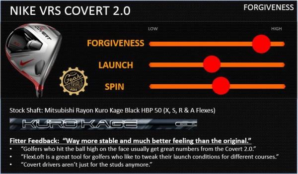 Covert2.0