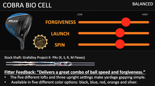 Cobra Bio Cell Balanced