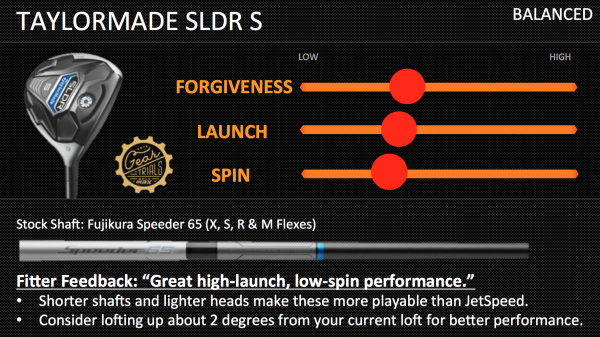 SLDR S Fairway Woods Balanced