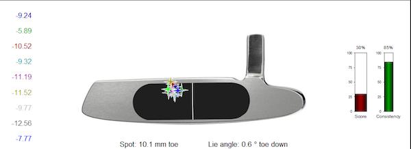 Ping-Impact-Spot