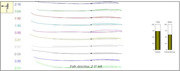 Ping-Path