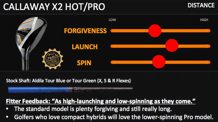 hybrids_forgiveness