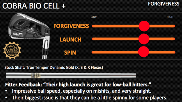 Cobra Bio Cell+ 2014 Gear Trials Irons Forgiveness