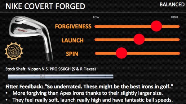 Nike Covert Forged Irons 2014 Gear Trials Balanced