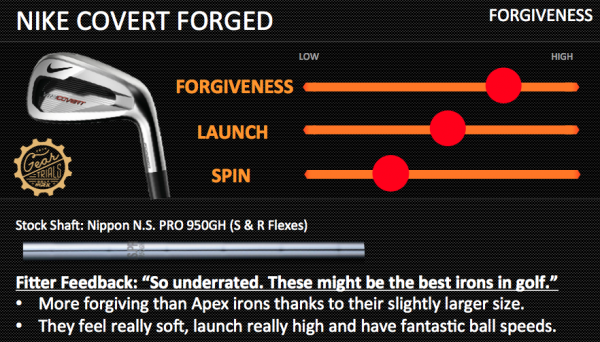 Nike Covert Forged Irons 2014 Gear Trials Forgiveness