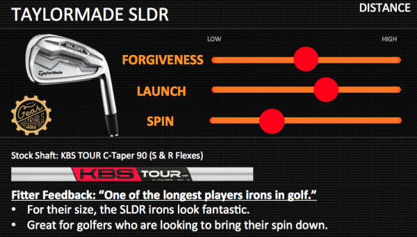 TaylorMade SLDR irons 2014 Gear Trials Irons