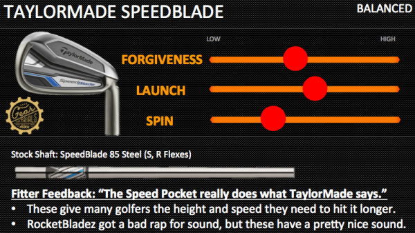 TaylorMade SpeedBlade Balanced