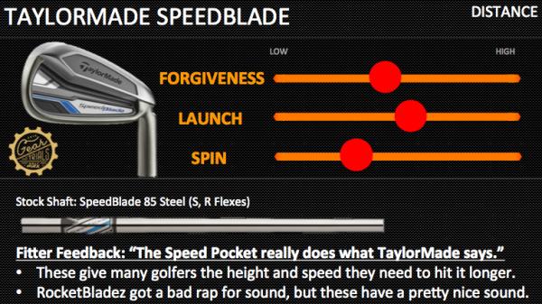 TaylorMade SpeedBlade Distance