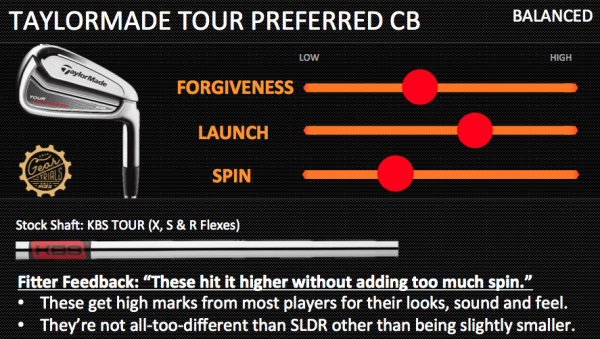 TaylorMade Tour Preferred CB Gear Trials Irons Balanced