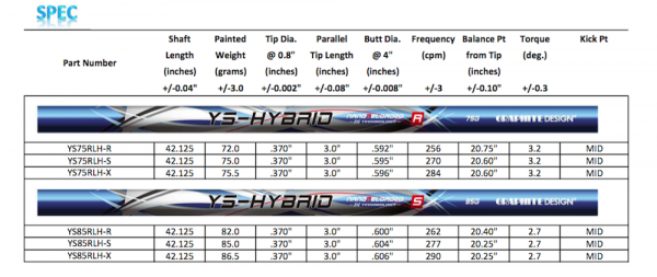 YS NanoReloaded hybrid specs
