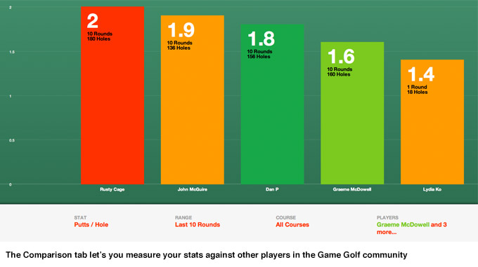 game-golf-review-img4