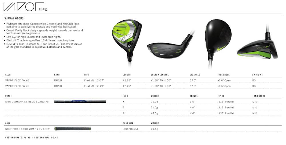 Nike Vapor Flex And Vapor Speed Fairway Woods Golfwrx