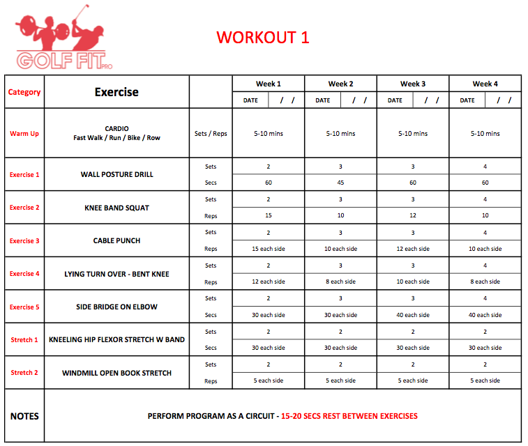 Gym Workouts For Golfers Blog Dandk