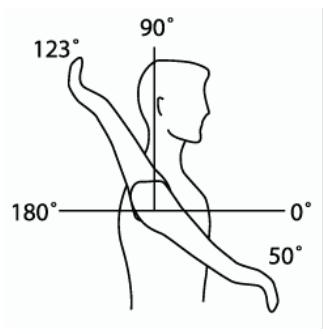 FitnessAssessment