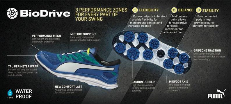 77c1277f999 Puma BioDrive Spikeless Golf Shoes – GolfWRX