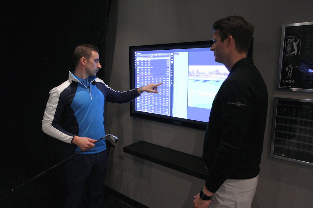 Photo from Gear Trials Panelist Modern Golf.