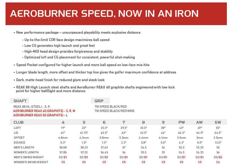 aeroburner_iron