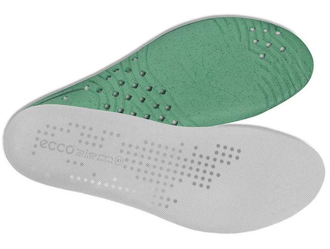 Golfwrx Shoe Review