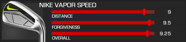 geartrials_slider_GIirons_SPEED