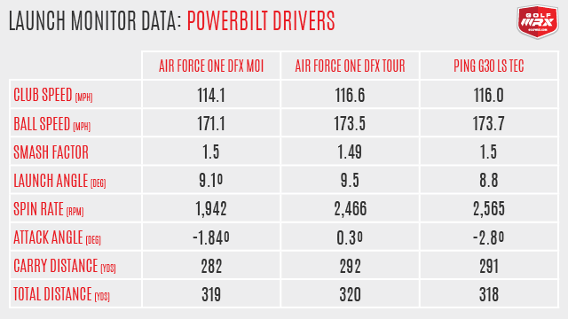 Powerbilt_Drivers
