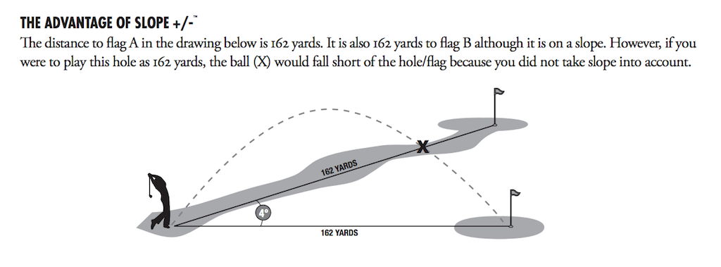From Bushnell's Tour X Jolt's product manual.