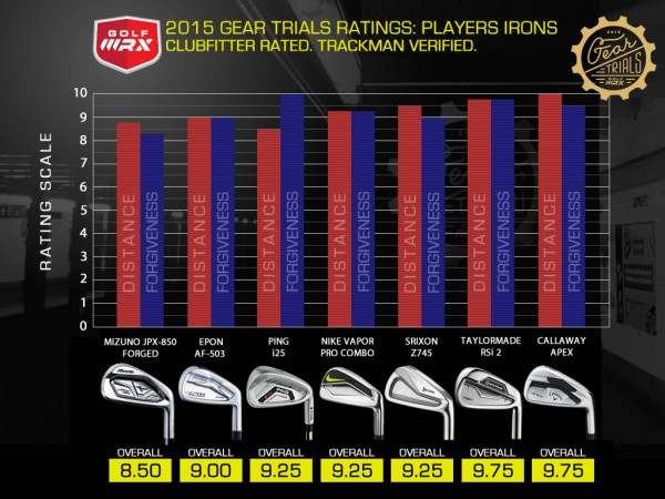 best players irons 2015