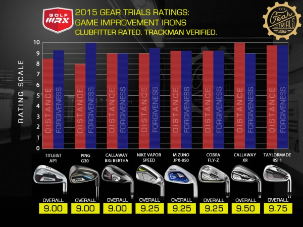 best game improvement irons 2015
