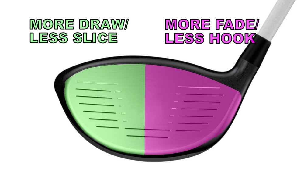 Gear Effect Basics: How off-center hits cause slices and hooks – GolfWRX