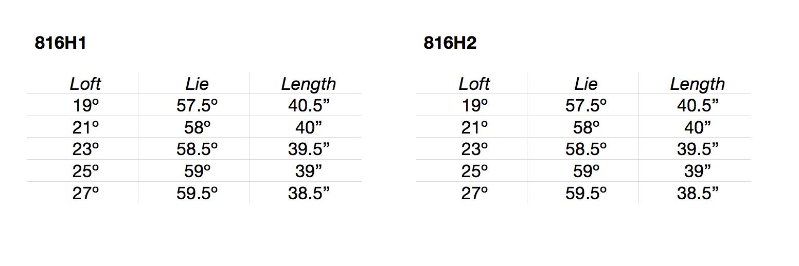 Leist 816 H1 And H2 Hybrids Golfwrx